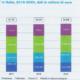 Dati Mercato ICT